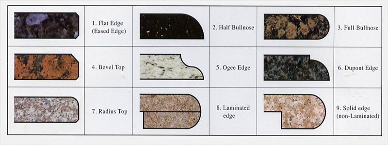 Countertop Edge Options : Countertop Edges